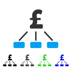 pound hierarchy flat icon vector image vector image