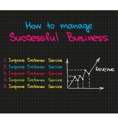 How to manage successful business vector image