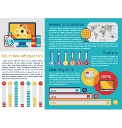 Education infographics template vector image vector image