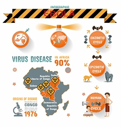 Ebola 1 origins of disease vector