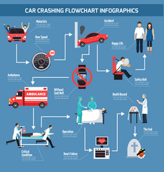 Car crashing infographics vector