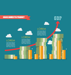 gross domestic product infographic vector image