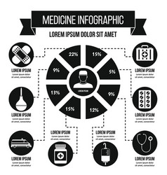 Medicine infographic concept simple style vector