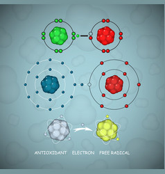 Antioxidant and free radical molecules or atoms vector