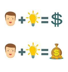 idea make you happy and rich vector image