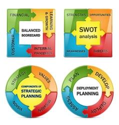 diagram of strategic management vector image