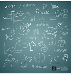 drawing business plan concept on green board vector image vector image