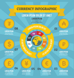Currency infographic concept flat style vector