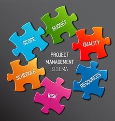 Project management diagram scheme concept vector image vector image