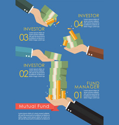 Mutual fund infographic concept vector