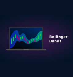 Bollinger bands technical analysis indicator vector