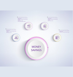 money savings easy and convenient scheme poster vector image