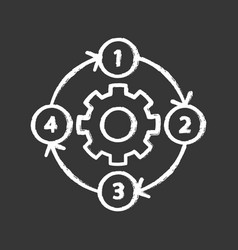process diagram chalk icon pfd flowsheet vector image