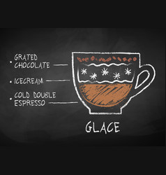 chalk drawn sketch of glace coffee vector image