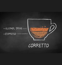 Chalk drawn sketch espresso corretto vector