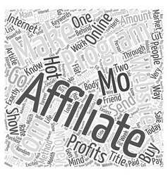 What s Hot in Making Money Online Word Cloud vector