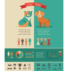 Cat and dog infographics with icons set vector image vector image