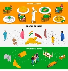 Indian Culture Touristic Isometric 2 Banners vector image