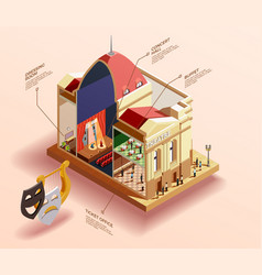 Theatre building isometric infographics vector