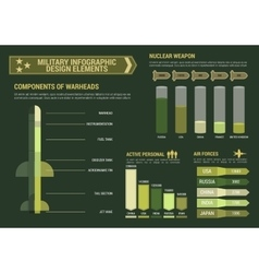 Military and army infographics design elements vector image vector image