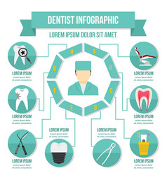 dentist infographic concept flat style vector image