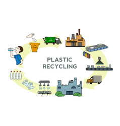 Plastic recycling process scheme vector