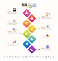 Timeline infographics design template vector