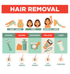 Hair removal service by several means promotional vector