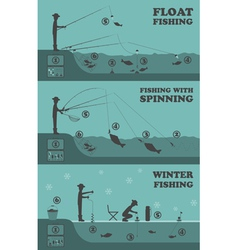 Fishing infographic Float fishing spinning winter vector image