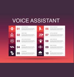 Voice assistant infographic 10 option template vector