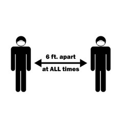 6 ft apart at all times stick figure with mask vector