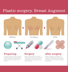 Plastic surgery breast augmentation infographic vector