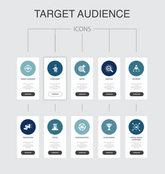 target audience infographic 10 steps ui design vector image