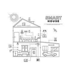 black outline smart house technology system vector image