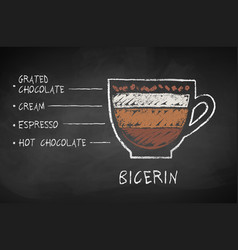 chalk drawn sketch of bicerin coffee vector image