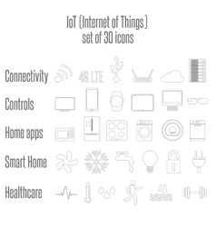 Internet of Things IoT Home Appliances Set of 6 vector