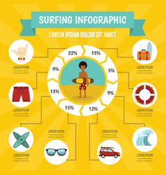 Surfing infographic concept flat style vector