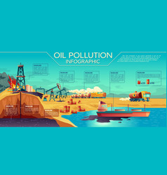 Oil pollution infographic concept vector