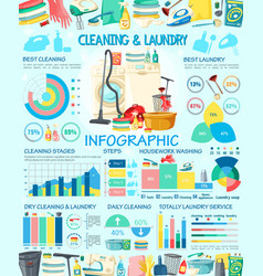 housework infographics with house cleaning charts vector image
