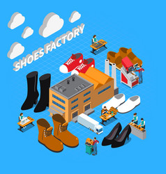 Footwear factory isometric concept vector