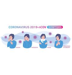 Coronavirus covid19-19 symptoms vector