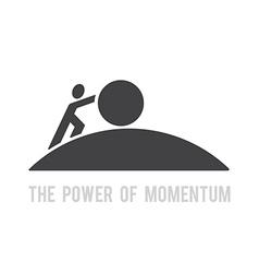 Power of momentum vector