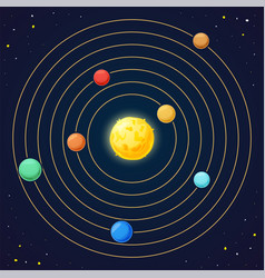 Exoplanets orbiting stars vector