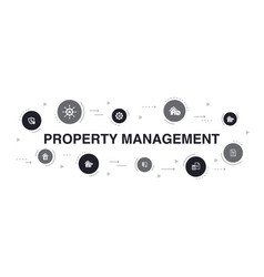 Property management infographic 10 steps template vector