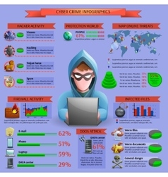 Hacker cyber activity infographics vector