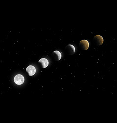 Realistic full and partial lunar eclipse phases vector