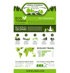 Ecotourism green traveling infographics design vector