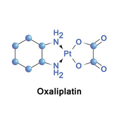 oxaliplatin is a cancer medication vector image