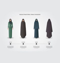Muslim female headgear set vector