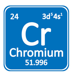 Periodic table element chromium icon vector